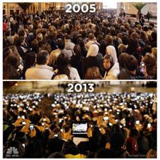 上下ともにバチカンの写真である。(2005年と2013年)
